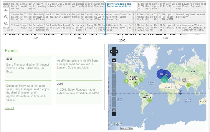 Storyscope visualises Events in Stories as Timeline, Grid and Map